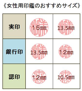 女性用印鑑のおすすめサイズ表