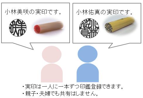種類 印鑑 【会社印鑑の種類】用途・効力の違いと注意点-法人印鑑はセットで揃える