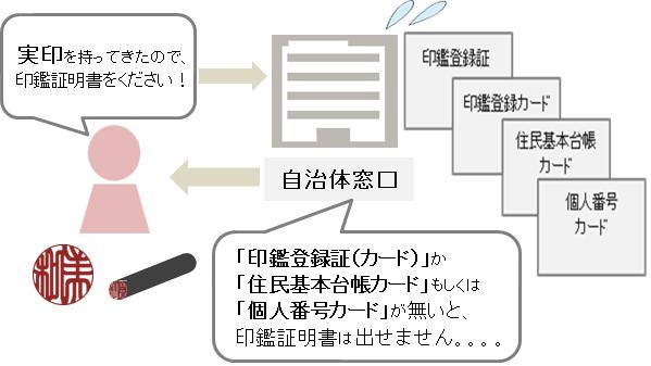 印鑑証明書取得の解説2