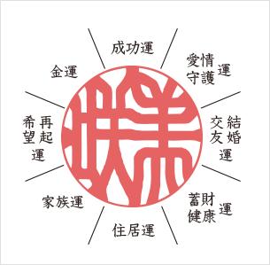 inei_misaki