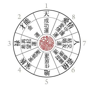 八方位(大伸堂印影ver.)