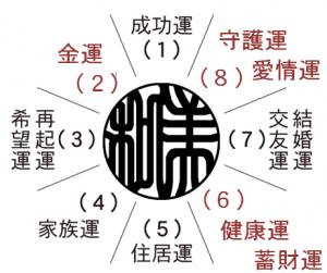 八方位 美咲さん 2.6.8