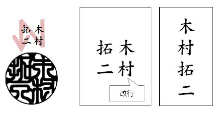 右から左 イラスト2